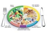 Парк-Отель Ангел - иконка «питание» в Немане